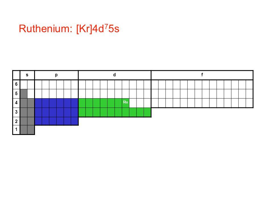 Ruthenium: [Kr]4d75s s p d f 6 5 4 Ru 3 2 1